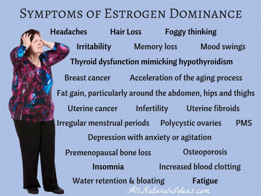 Combat estrogen dominance using natural treatment