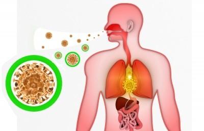 Green phlegm - A need for antibiotics?