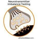 Neurotransmitter imbalance testing square image