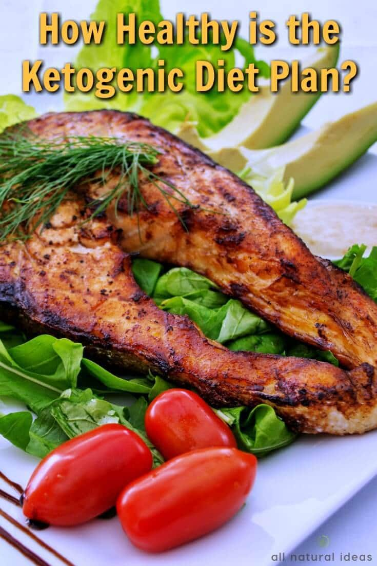 Ketogenic diet plan food list cover