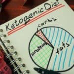 ketogenic lifestyle